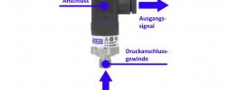 Spezifikationen von Drucksensoren