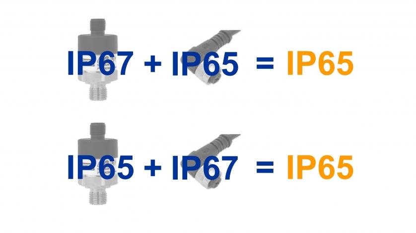 Schutzarten-IP-Drucksensoren