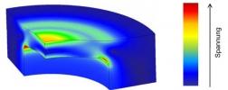 FEM-Simulation-Drucksensor