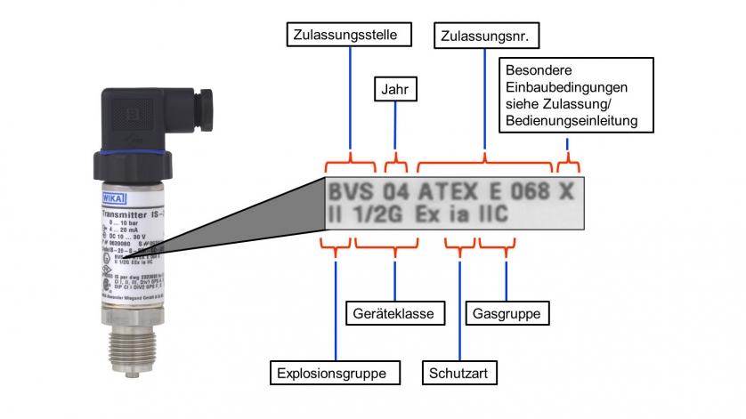 Grafik_Kennzeichnung_ATEX_Drucksensor