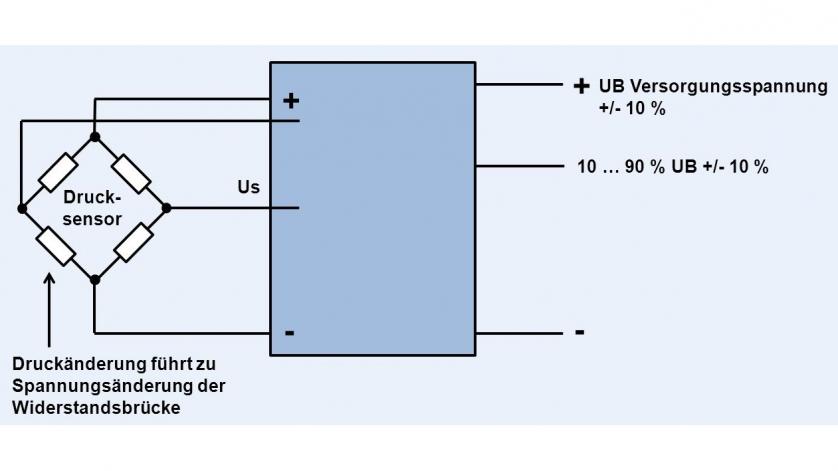 Grafik-Ratiometrischer_Spannungsausgang