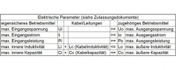 Tabelle Nachweis Eigensicherheit