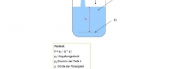 Berechnung Füllhöhe offene Geometrien