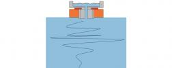 Druckmessung von Flüssigkeiten in Rohrsystemen