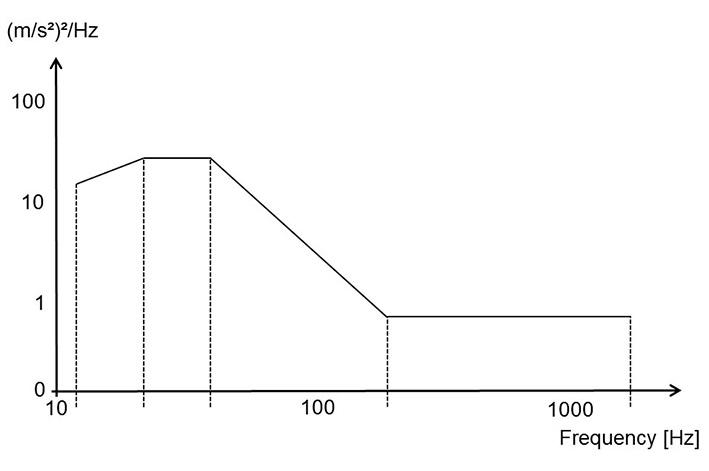 Abbildung Vibrationsfestigkeit Drucksensor