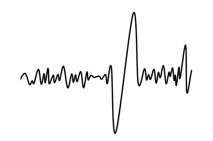 Grafik-Schock
