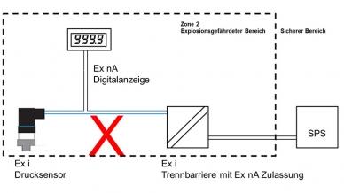 Ex Sensor Barriere