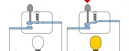 Schaltfunktion Schließer Druckschalter