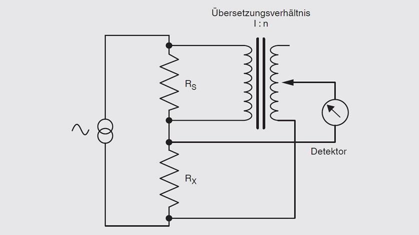 Schemazeichnung-Funktionsweise Widerstandsmessbrücke