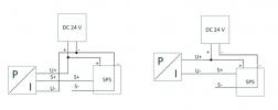 Schemazeichnung zu: Integration Drucksensoren in SPS
