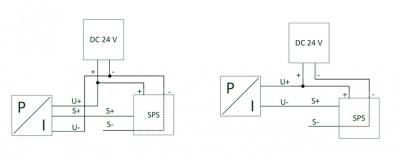 Integration Drucksensoren in SPS