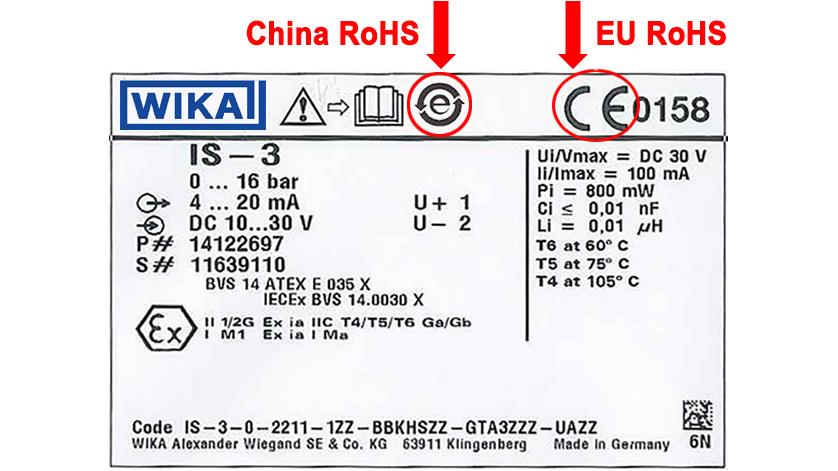 Kennzeichnung RoHS